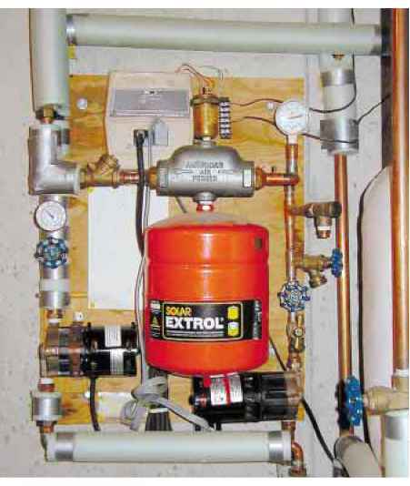 how to add antifreeze to boiler