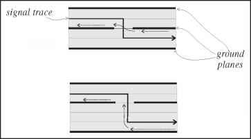 Via Inductance High Speed Design Rules