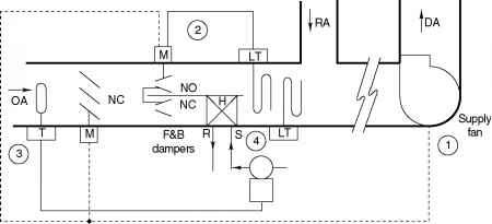 Smc Wiring Diagram also Smc Wiring Diagram likewise Switch Wiring Diagram Also Casablanca Ceiling Fan as well H ton Bay Ceiling Fan Remote additionally Wiring Diagram Of Ceiling Fan With Regulator. on smc ceiling fan wiring diagram