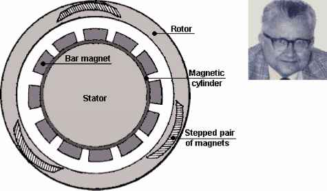 Permanent Magnet Motor >> Chapter Magnet Power - Free Energy Devices - Free Energy Planet