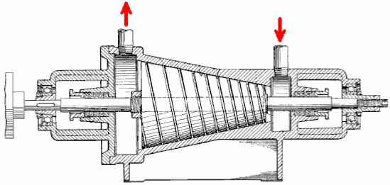Truncated Conical Drag Pump