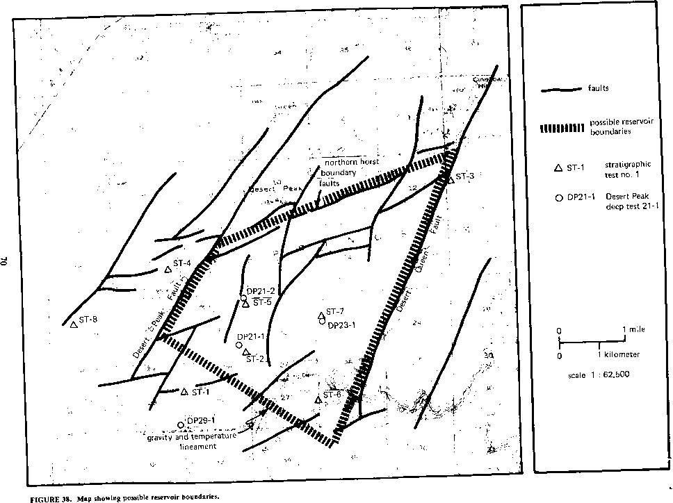 Silo Field Fault Map