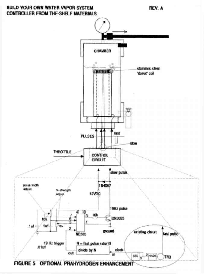 Sea Water Level Sensor Circuit Diagram