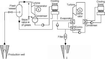 Solar Updraft Tower Circuit Diagram