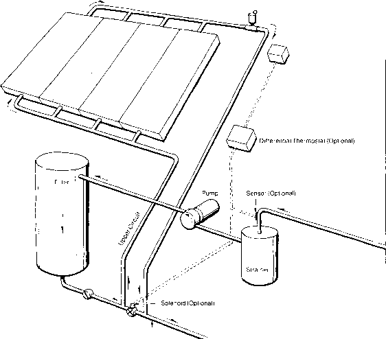 How Does A Solar Pool Heater Work Solar Water Heater