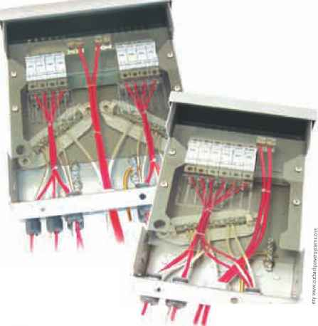 Photovoltaic Overcurrent Protection